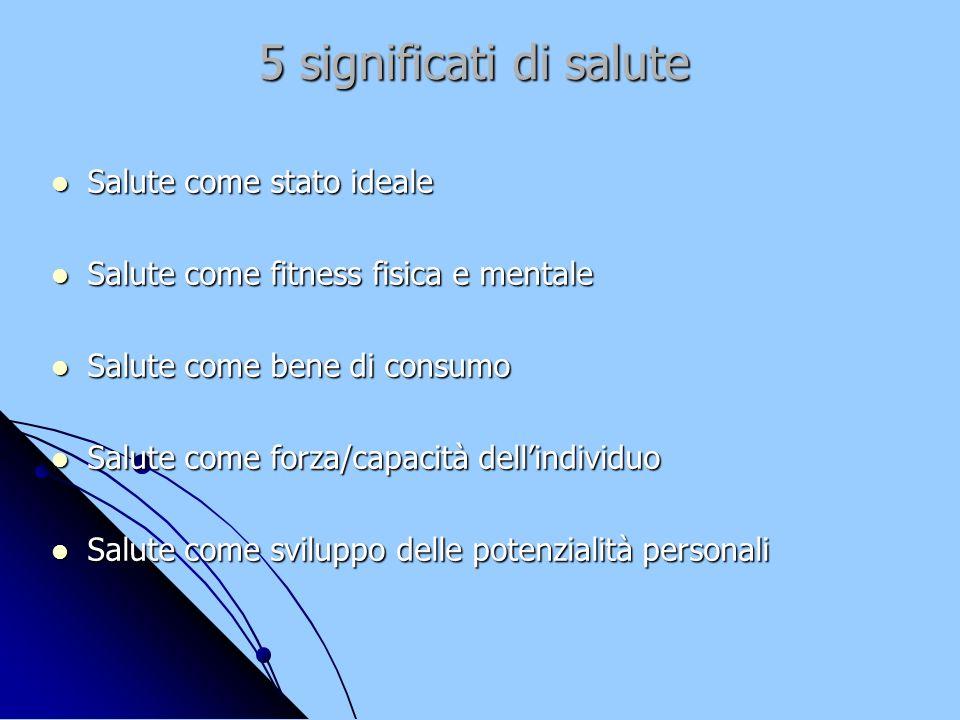 5 significati di salute Salute come stato ideale Salute come stato ideale Salute come fitness fisica e mentale Salute come fitness fisica e mentale Sa