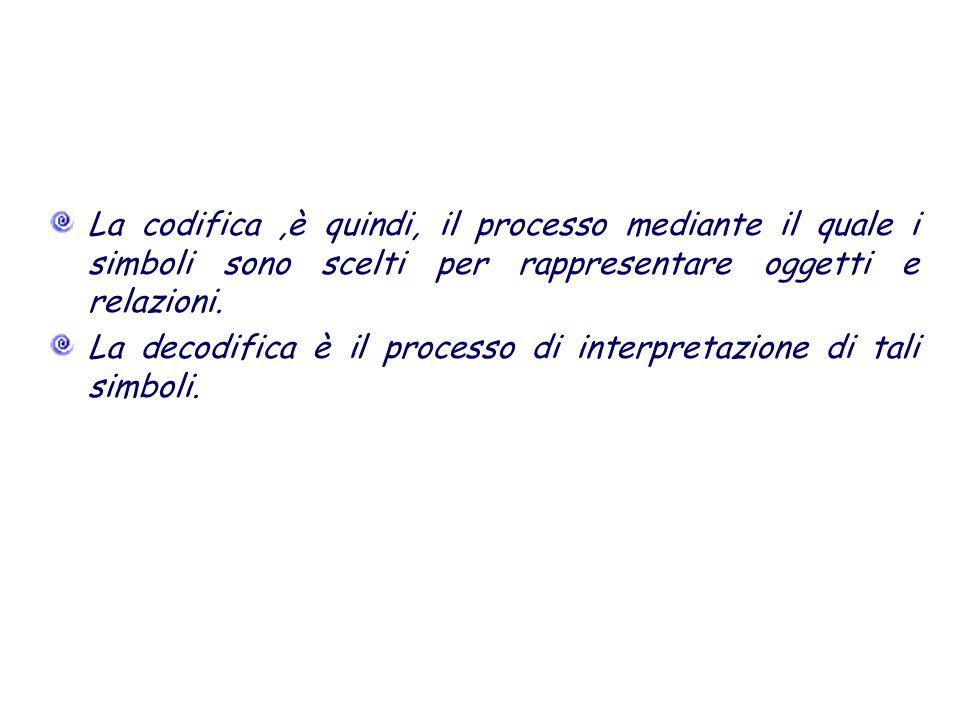 La codifica,è quindi, il processo mediante il quale i simboli sono scelti per rappresentare oggetti e relazioni. La decodifica è il processo di interp