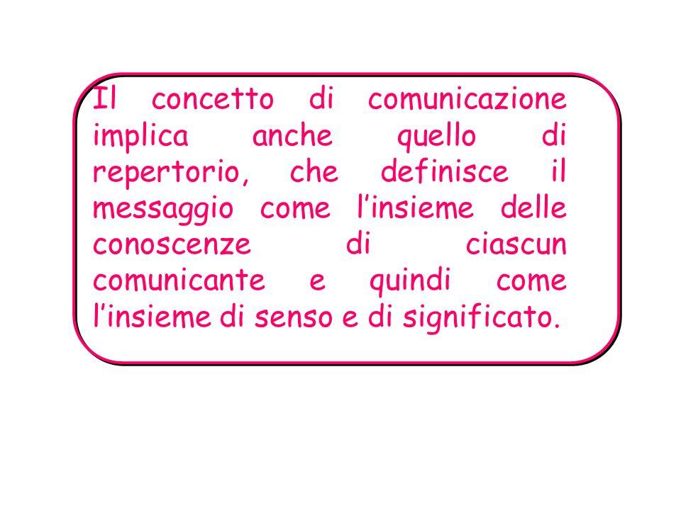Il concetto di comunicazione implica anche quello di repertorio, che definisce il messaggio come linsieme delle conoscenze di ciascun comunicante e qu