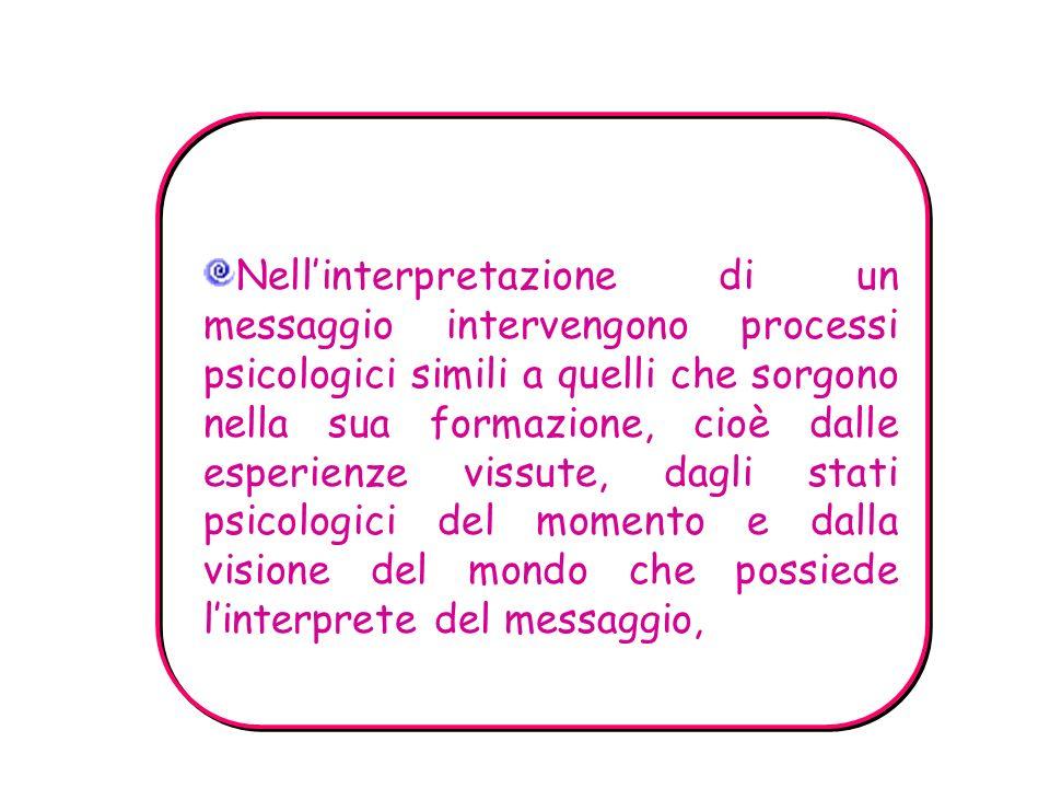 Nellinterpretazione di un messaggio intervengono processi psicologici simili a quelli che sorgono nella sua formazione, cioè dalle esperienze vissute,