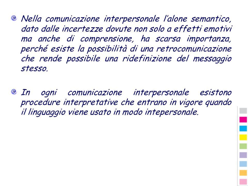 Nella comunicazione interpersonale lalone semantico, dato dalle incertezze dovute non solo a effetti emotivi ma anche di comprensione, ha scarsa impor