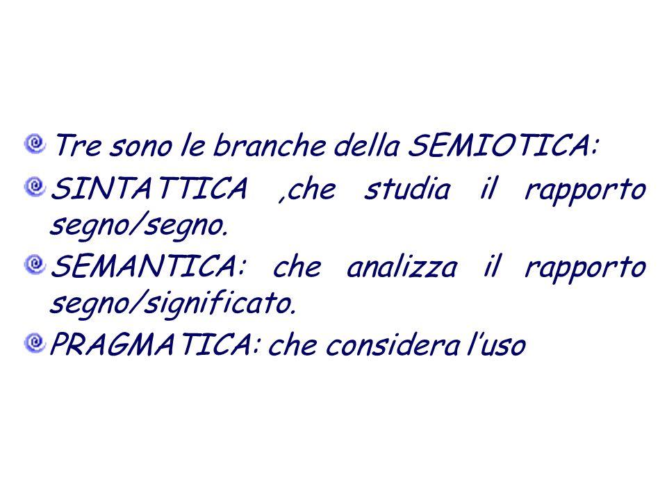 Tre sono le branche della SEMIOTICA: SINTATTICA,che studia il rapporto segno/segno. SEMANTICA: che analizza il rapporto segno/significato. PRAGMATICA: