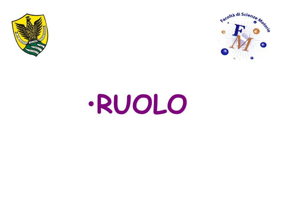 Il termine ruolo etimologicamente deriva dal francese rôle contrazione di rôtle e questo a sua volta dal latino ròtulus o rùtula diminutivo di ròta che vuol dire ruota, disco, giro.