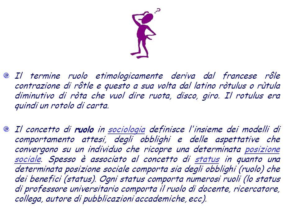 Il termine ruolo etimologicamente deriva dal francese rôle contrazione di rôtle e questo a sua volta dal latino ròtulus o rùtula diminutivo di ròta ch