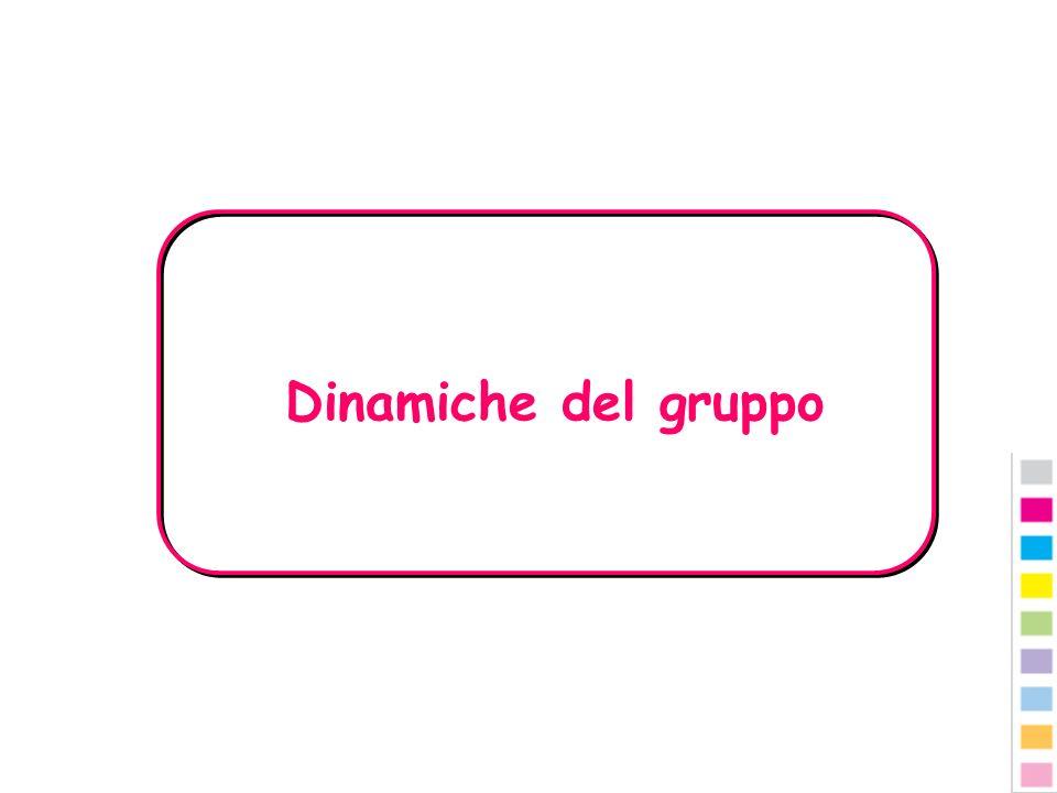Dinamiche del gruppo