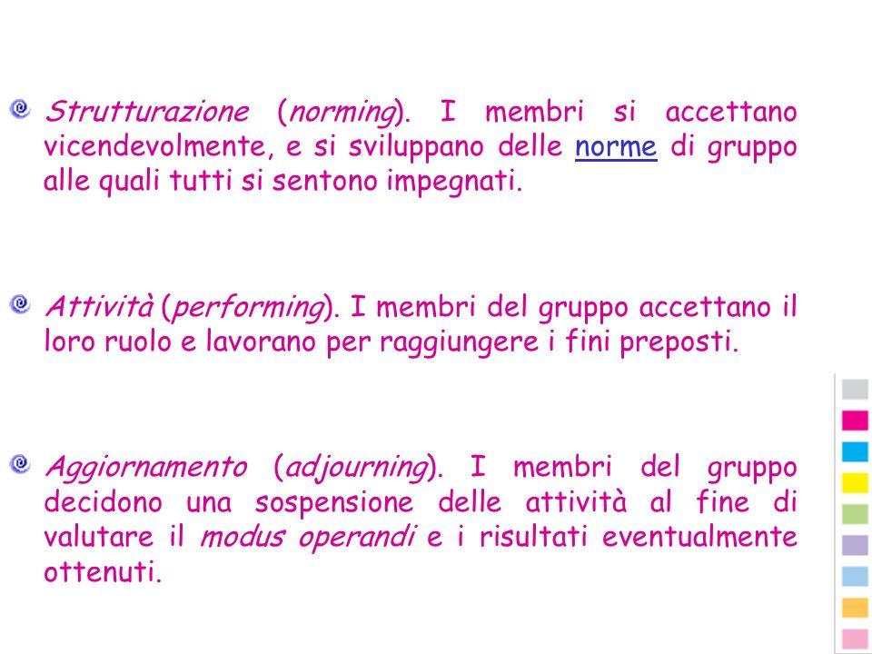 Strutturazione (norming). I membri si accettano vicendevolmente, e si sviluppano delle norme di gruppo alle quali tutti si sentono impegnati.norme Att