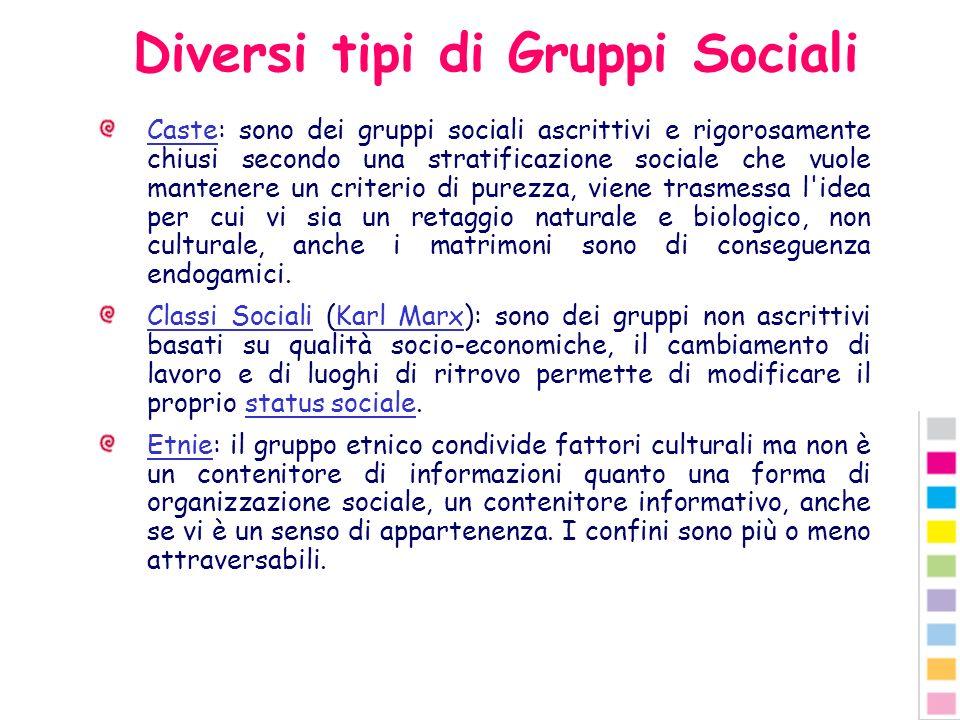 Diversi tipi di Gruppi Sociali CasteCaste: sono dei gruppi sociali ascrittivi e rigorosamente chiusi secondo una stratificazione sociale che vuole man