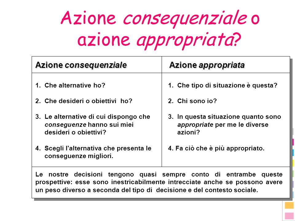 Azione consequenziale o azione appropriata? Azione consequenziale Azione appropriata 1. Che alternative ho? 2. Che desideri o obiettivi ho? 3. Le alte