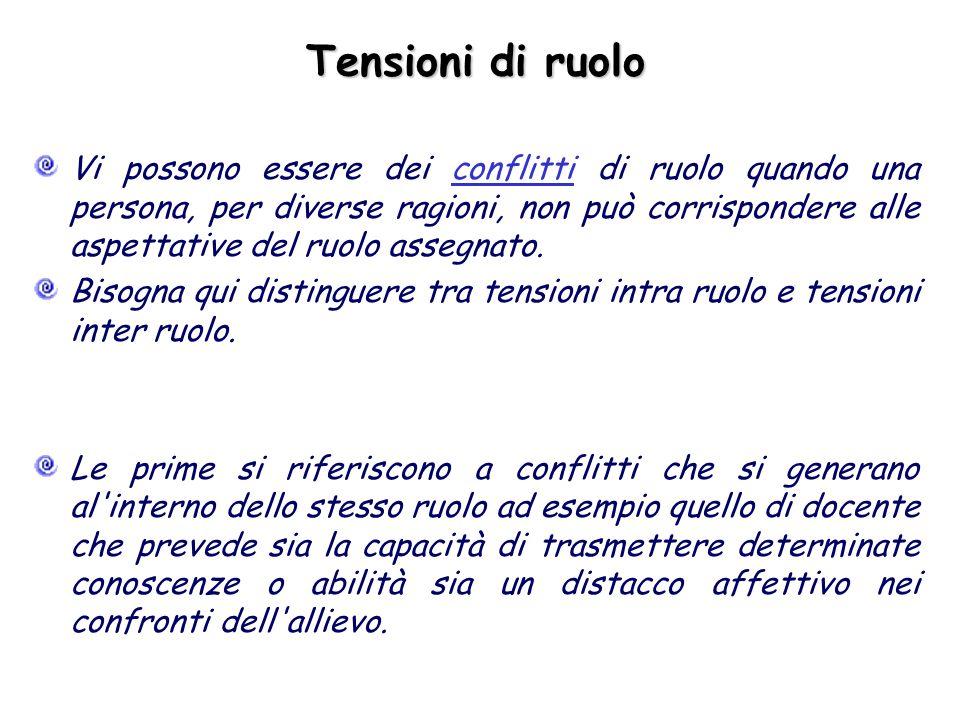 Le tensioni inter ruolo si scatenano quando i vari ruoli che un individuo interpreta sono per qualche ragione in contrasto tra loro.