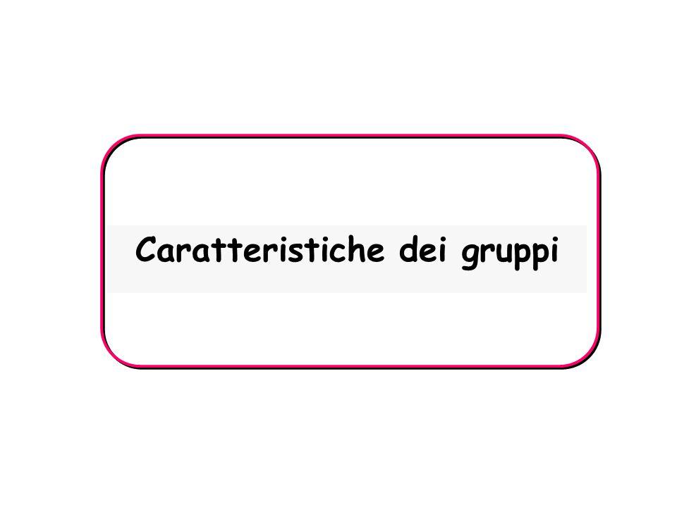 Caratteristiche dei gruppi