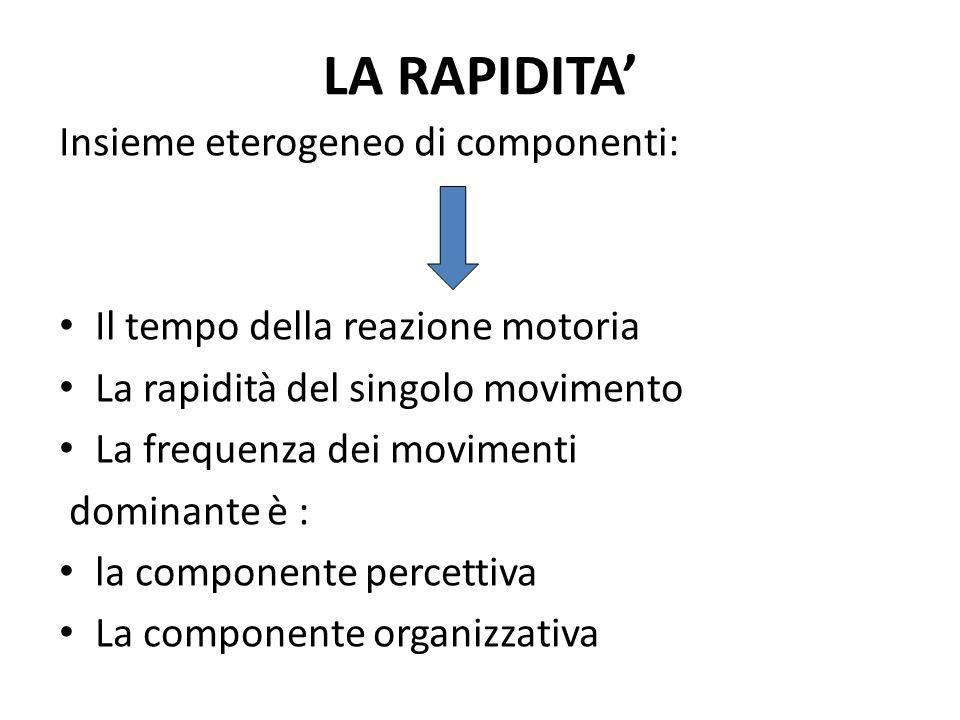 LA RAPIDITA Insieme eterogeneo di componenti: Il tempo della reazione motoria La rapidità del singolo movimento La frequenza dei movimenti dominante è