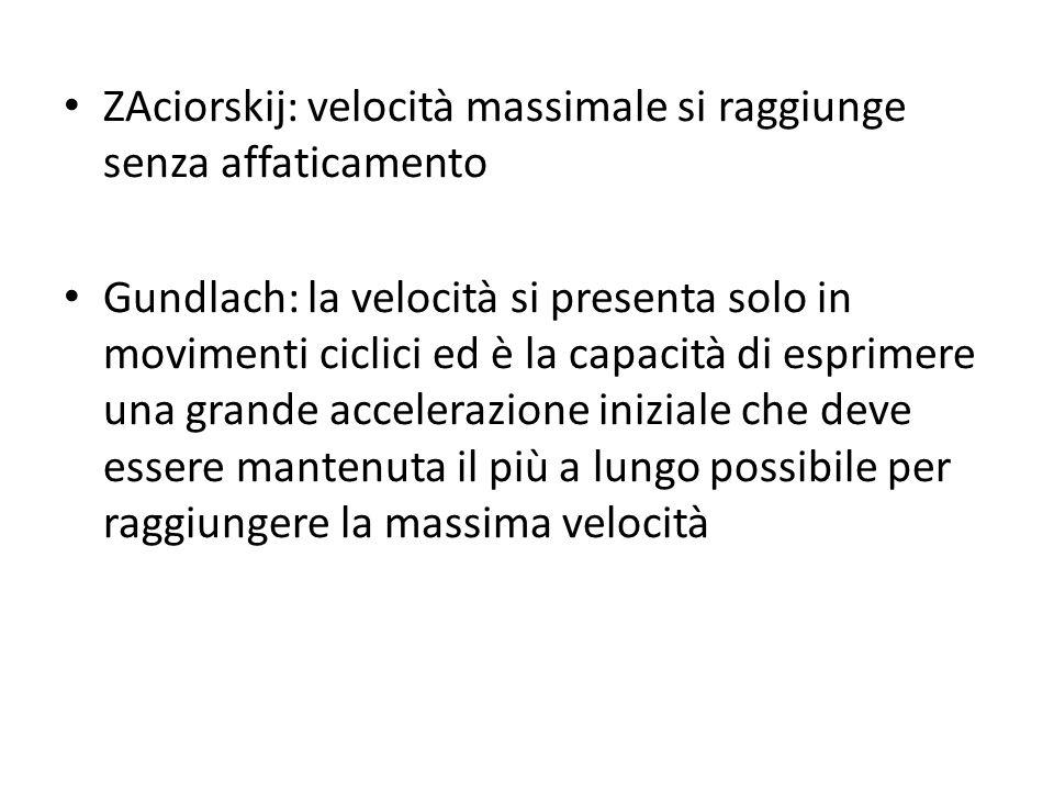 ZAciorskij: velocità massimale si raggiunge senza affaticamento Gundlach: la velocità si presenta solo in movimenti ciclici ed è la capacità di esprim