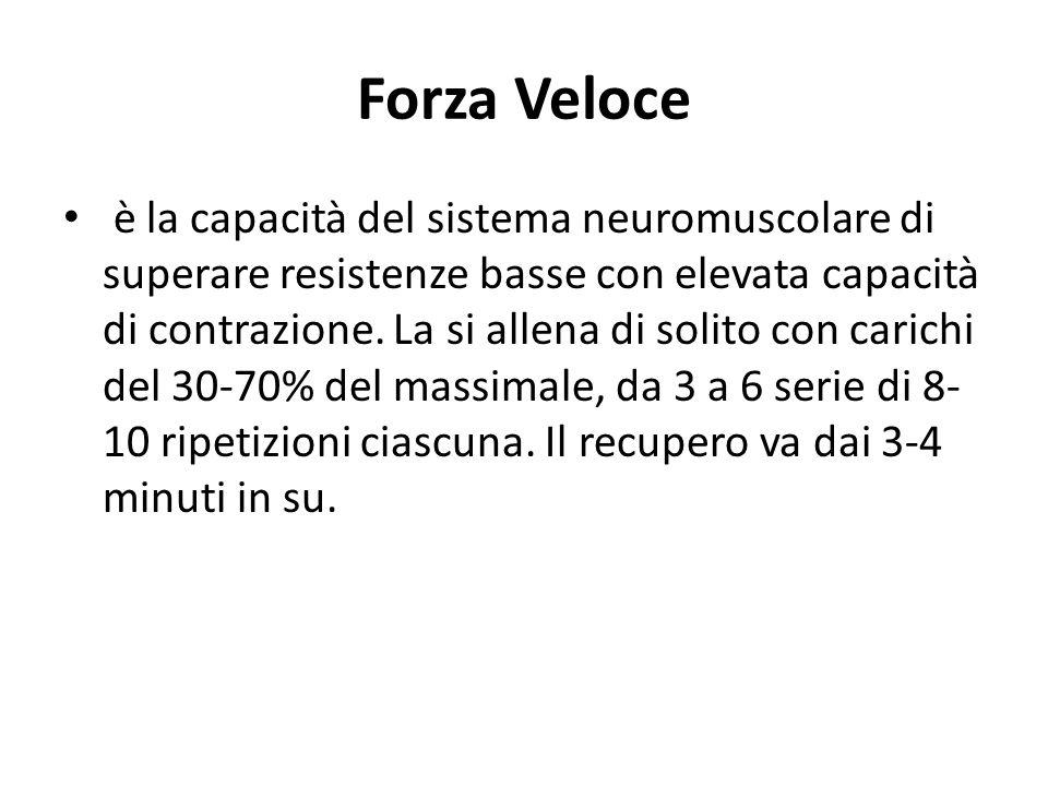 Forza Veloce è la capacità del sistema neuromuscolare di superare resistenze basse con elevata capacità di contrazione. La si allena di solito con car