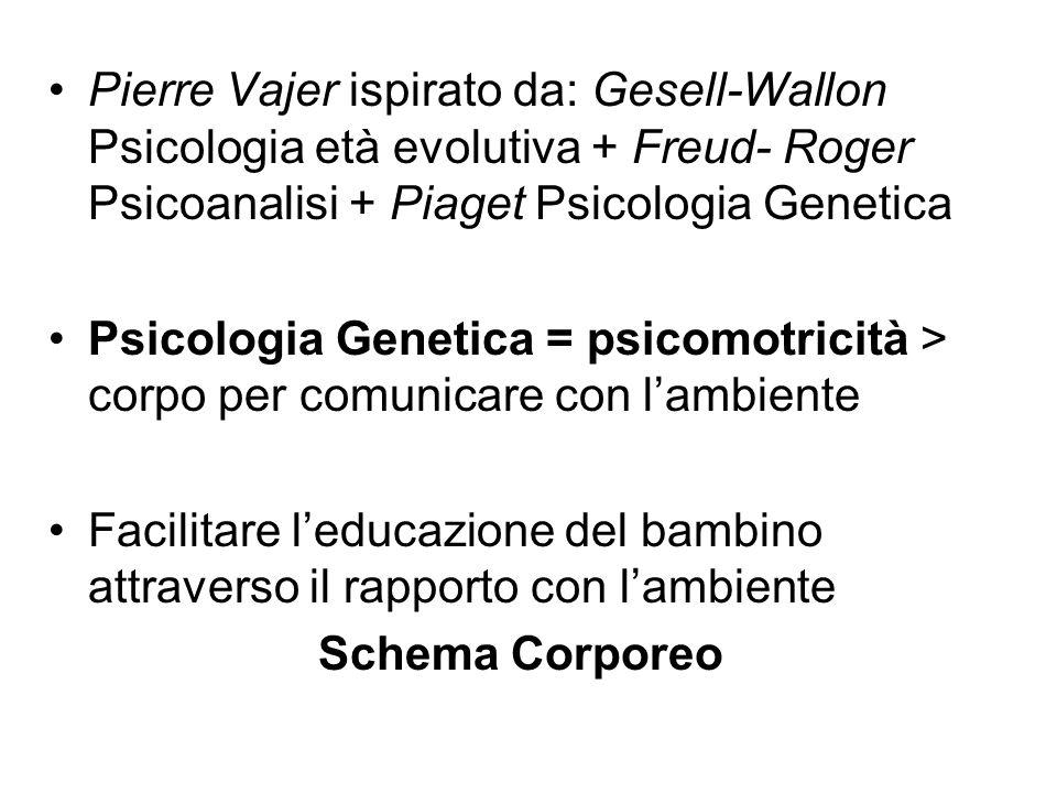 Pierre Vajer ispirato da: Gesell-Wallon Psicologia età evolutiva + Freud- Roger Psicoanalisi + Piaget Psicologia Genetica Psicologia Genetica = psicom