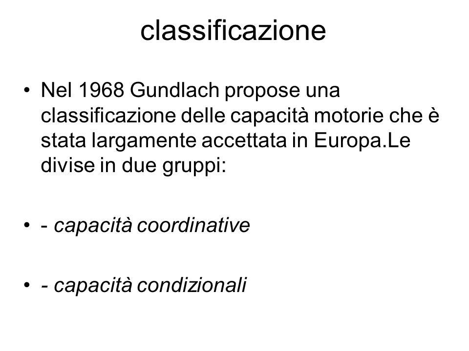 classificazione Nel 1968 Gundlach propose una classificazione delle capacità motorie che è stata largamente accettata in Europa.Le divise in due grupp