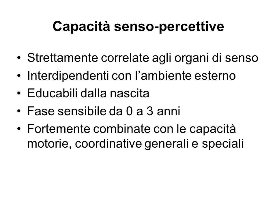 Capacità senso-percettive Strettamente correlate agli organi di senso Interdipendenti con lambiente esterno Educabili dalla nascita Fase sensibile da