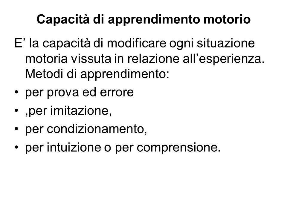 Capacità di apprendimento motorio E la capacità di modificare ogni situazione motoria vissuta in relazione allesperienza. Metodi di apprendimento: per