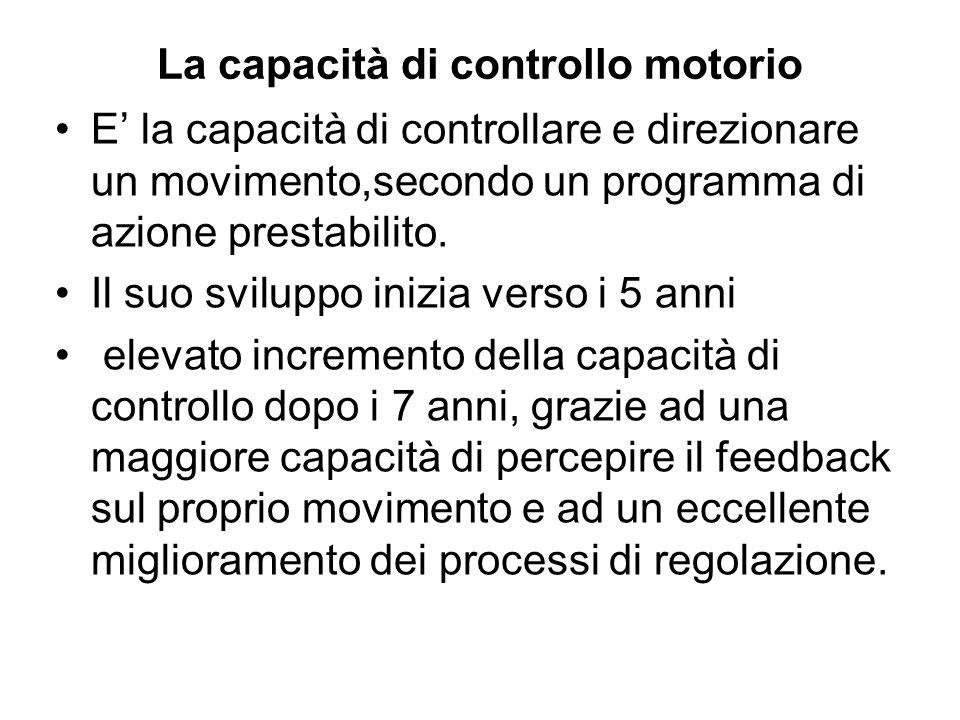 La capacità di controllo motorio E la capacità di controllare e direzionare un movimento,secondo un programma di azione prestabilito. Il suo sviluppo