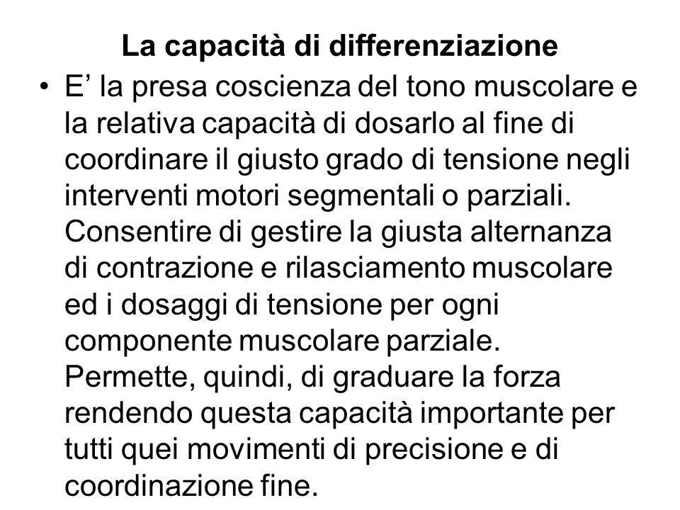 La capacità di differenziazione E la presa coscienza del tono muscolare e la relativa capacità di dosarlo al fine di coordinare il giusto grado di ten