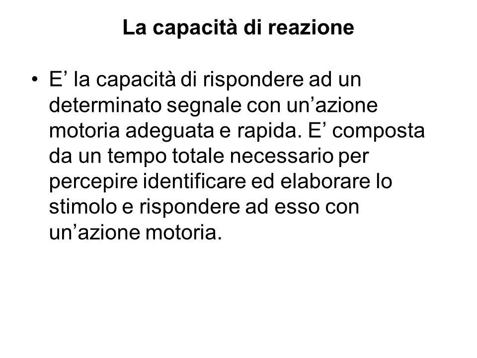 La capacità di reazione E la capacità di rispondere ad un determinato segnale con unazione motoria adeguata e rapida. E composta da un tempo totale ne