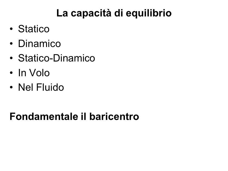 La capacità di equilibrio Statico Dinamico Statico-Dinamico In Volo Nel Fluido Fondamentale il baricentro
