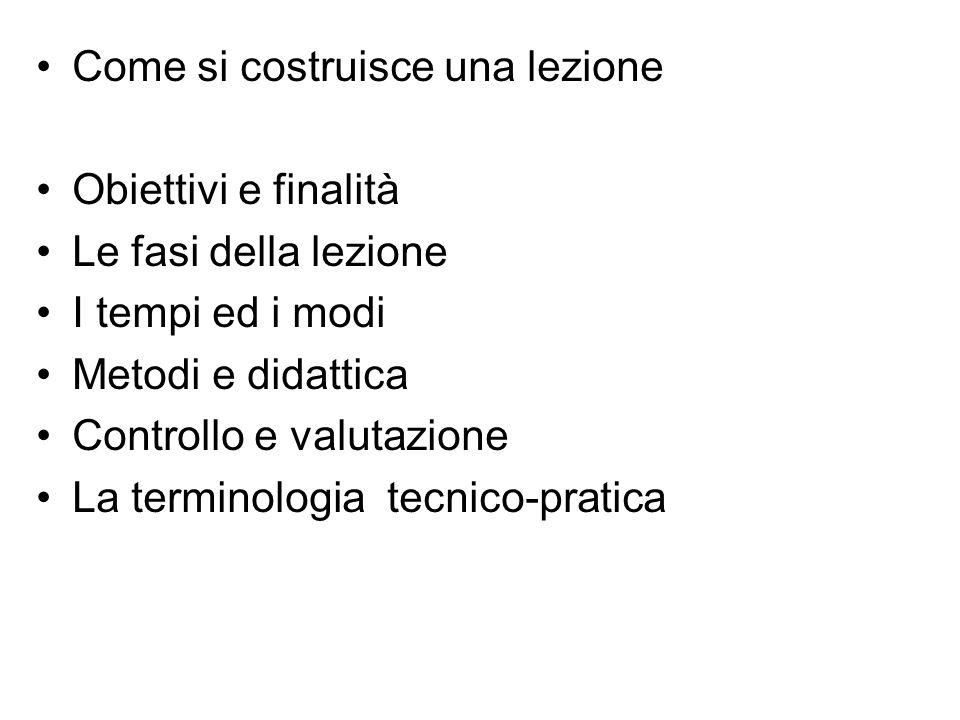 Come si costruisce una lezione Obiettivi e finalità Le fasi della lezione I tempi ed i modi Metodi e didattica Controllo e valutazione La terminologia