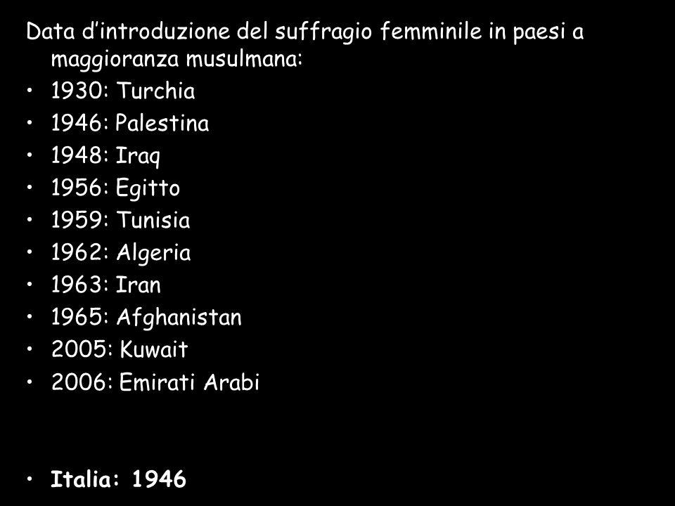 Data dintroduzione del suffragio femminile in paesi a maggioranza musulmana: 1930: Turchia 1946: Palestina 1948: Iraq 1956: Egitto 1959: Tunisia 1962: