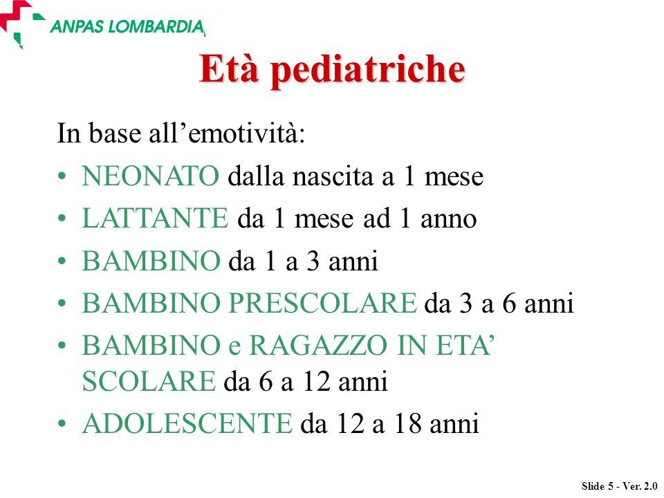 Slide 5 - Ver. 2.0 In base allemotività: NEONATO dalla nascita a 1 mese LATTANTE da 1 mese ad 1 anno BAMBINO da 1 a 3 anni BAMBINO PRESCOLARE da 3 a 6