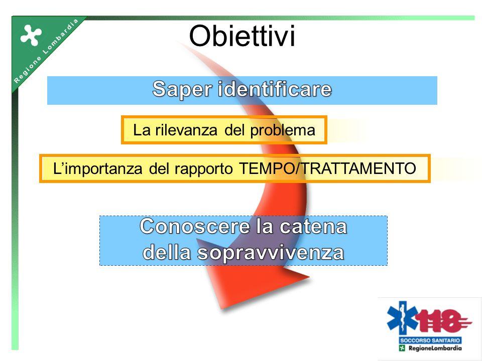 La rilevanza del problemaLimportanza del rapporto TEMPO/TRATTAMENTO Obiettivi