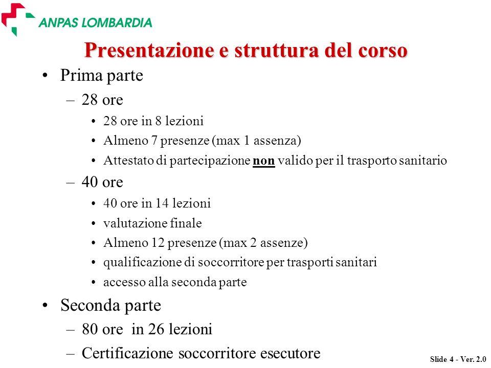 Slide 4 - Ver. 2.0 Presentazione e struttura del corso Prima parte –28 ore 28 ore in 8 lezioni Almeno 7 presenze (max 1 assenza) Attestato di partecip