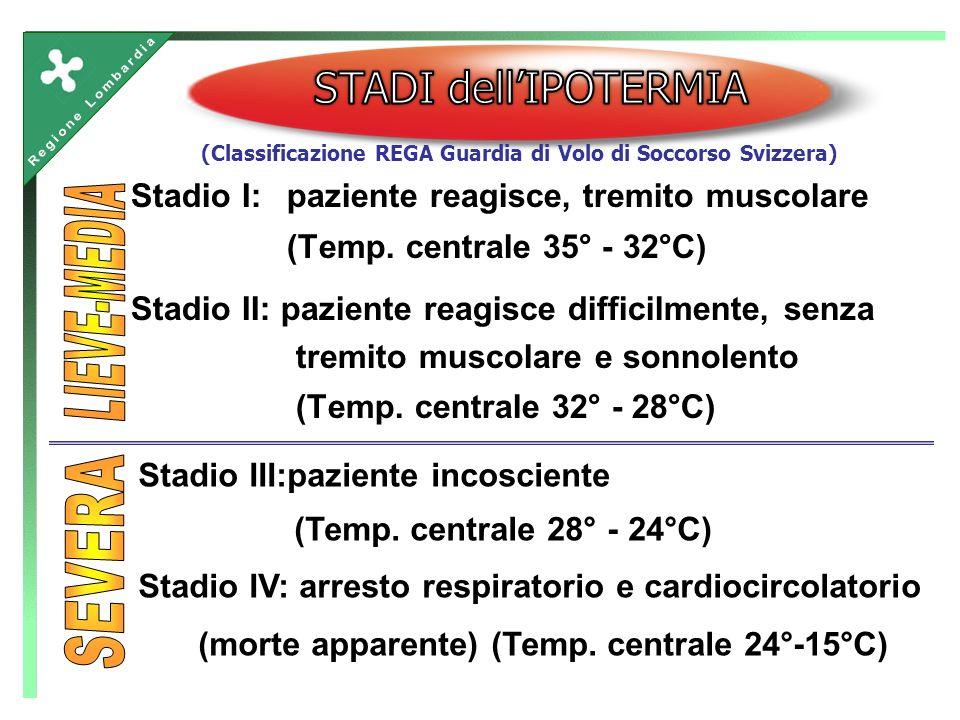 Stadio I:paziente reagisce, tremito muscolare (Temp.