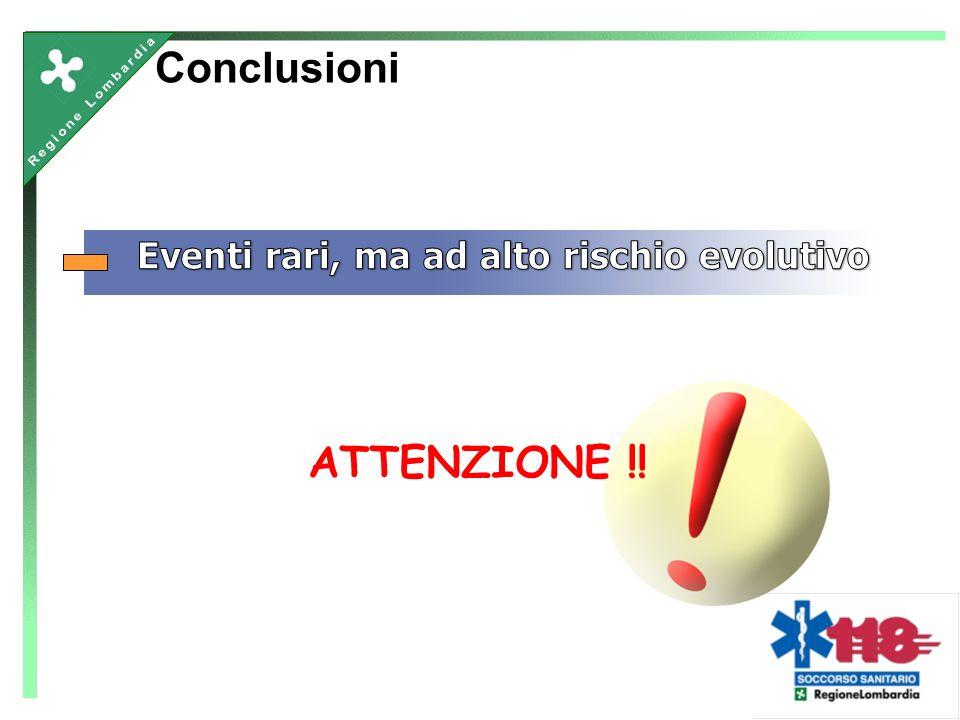 Conclusioni ATTENZIONE !!