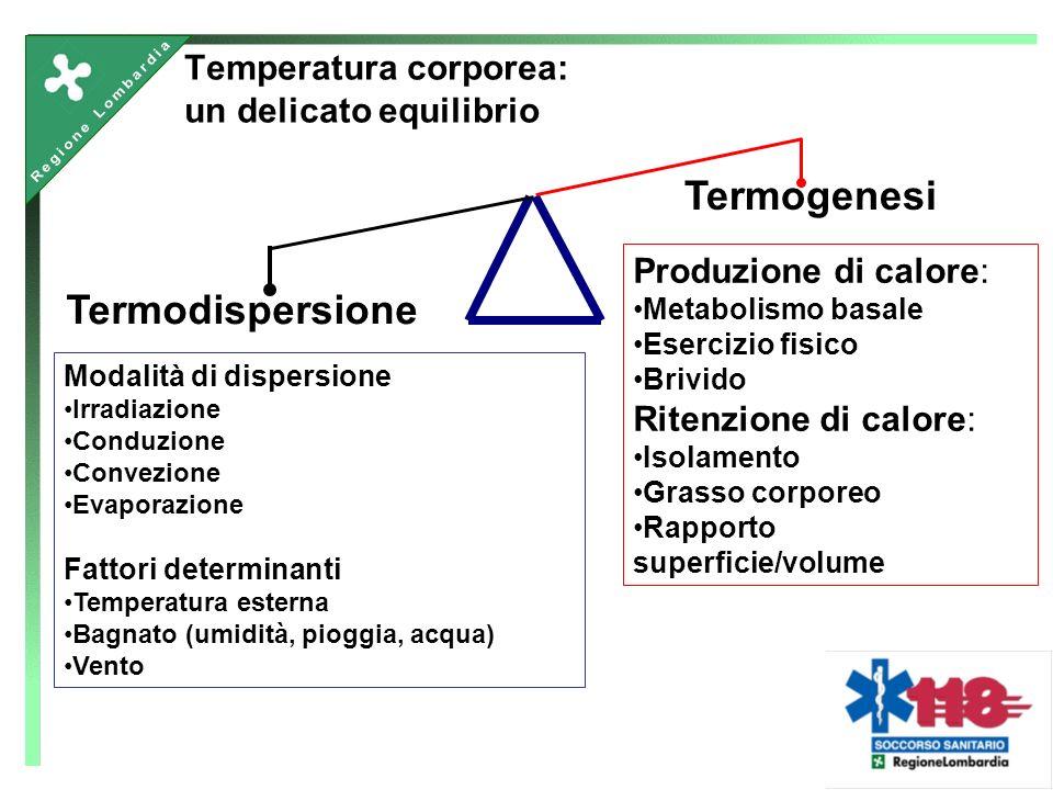 Disturbi dovuti ad un carico di calore con mantenimento della termoregolazione SEGNI E SINTOMI Ipotensione ortostaticaCute arrossata e sudataSete IntensaDebolezza generalizzataCrampi muscolariTachipnea e tachicardia