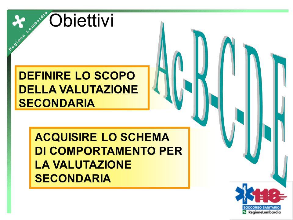 DEFINIRE LO SCOPO DELLA VALUTAZIONE SECONDARIA Obiettivi ACQUISIRE LO SCHEMA DI COMPORTAMENTO PER LA VALUTAZIONE SECONDARIA