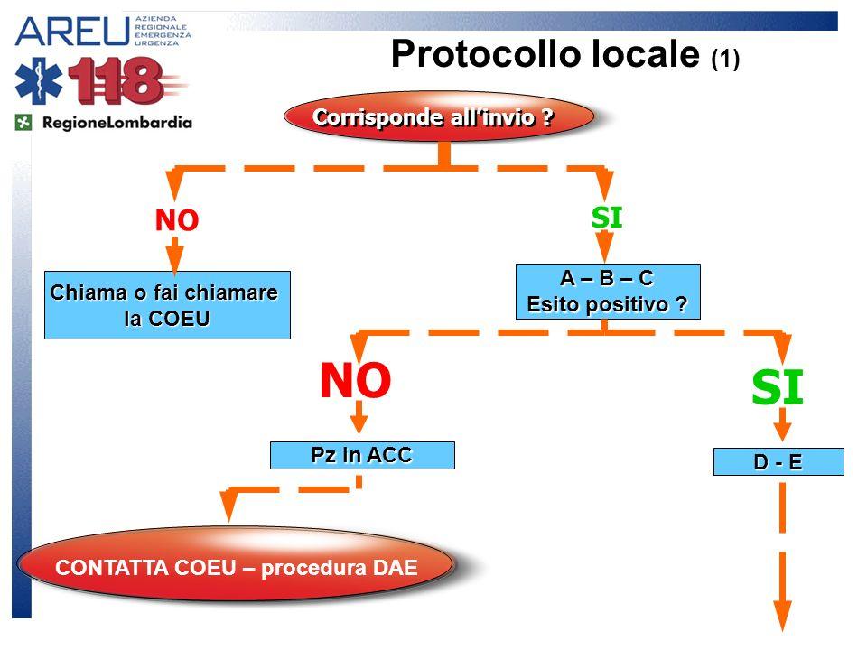 Protocollo locale (1) Corrisponde allinvio ? CONTATTA COEU – procedura DAE NO SI NO SI Chiama o fai chiamare la COEU A – B – C Esito positivo ? Pz in