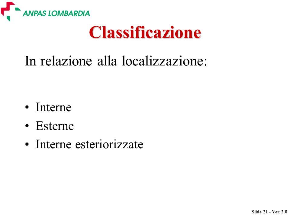 Slide 21 - Ver. 2.0 Classificazione Interne Esterne Interne esteriorizzate In relazione alla localizzazione: