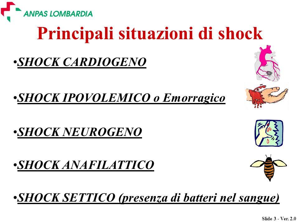 Slide 3 - Ver. 2.0 Principali situazioni di shock SHOCK CARDIOGENO SHOCK IPOVOLEMICO o Emorragico SHOCK NEUROGENO SHOCK ANAFILATTICO SHOCK SETTICO (pr