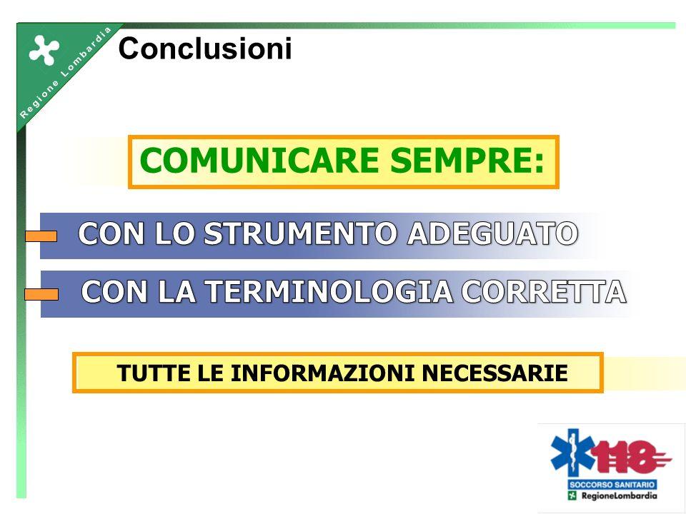 Conclusioni COMUNICARE SEMPRE: TUTTE LE INFORMAZIONI NECESSARIE