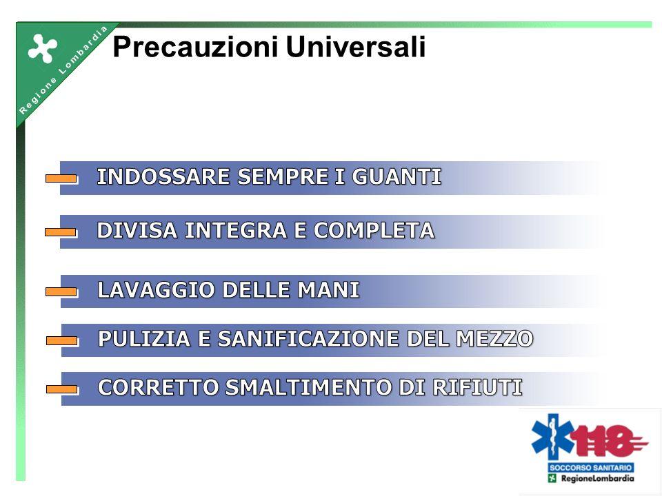 Precauzioni Universali