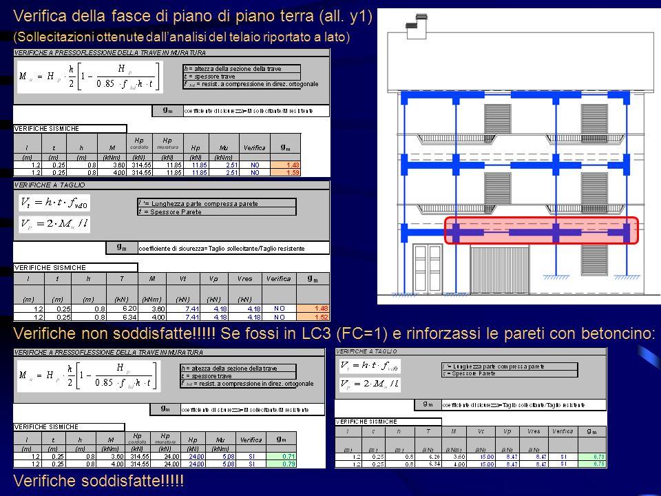 Verifica della fasce di piano di piano terra (all. y1) Verifiche non soddisfatte!!!!! Se fossi in LC3 (FC=1) e rinforzassi le pareti con betoncino: Ve