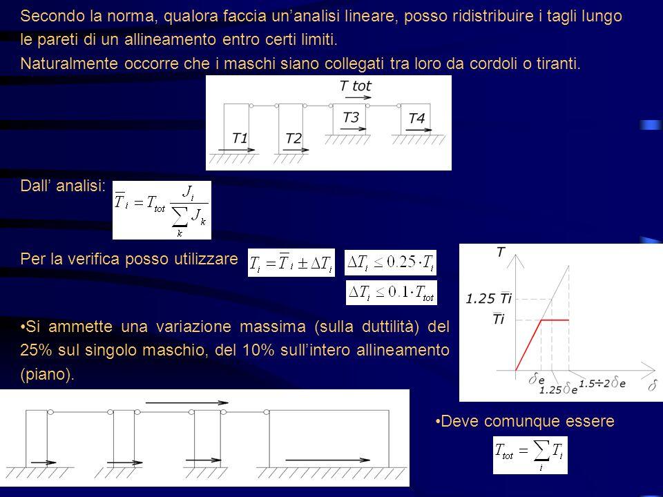 Secondo la norma, qualora faccia unanalisi lineare, posso ridistribuire i tagli lungo le pareti di un allineamento entro certi limiti. Naturalmente oc