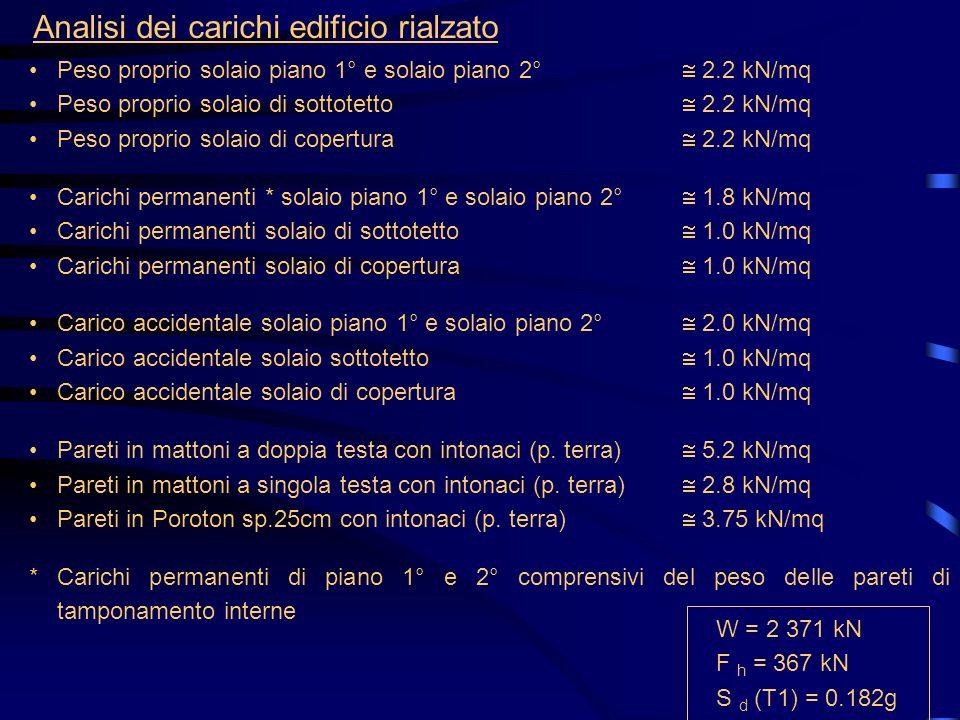 Analisi dei carichi edificio rialzato Peso proprio solaio piano 1° e solaio piano 2° 2.2 kN/mq Peso proprio solaio di sottotetto 2.2 kN/mq Peso propri