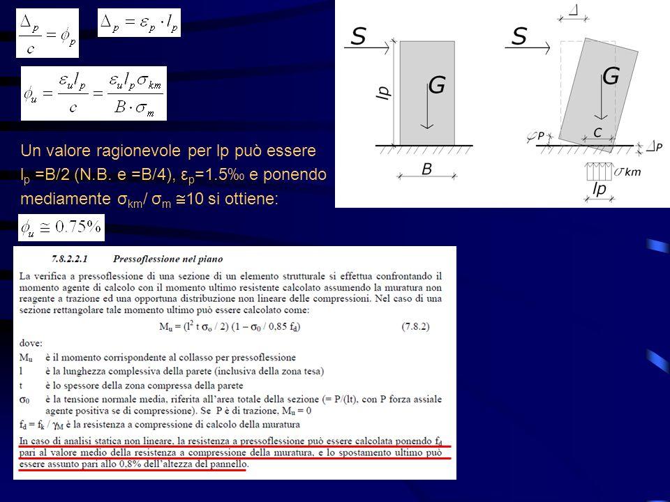 Un valore ragionevole per lp può essere l p =B/2 (N.B. e =B/4), ε p =1.5 e ponendo mediamente σ km / σ m 10 si ottiene:
