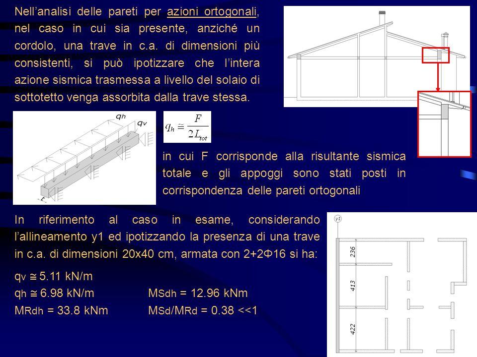 Nellanalisi delle pareti per azioni ortogonali, nel caso in cui sia presente, anziché un cordolo, una trave in c.a. di dimensioni più consistenti, si