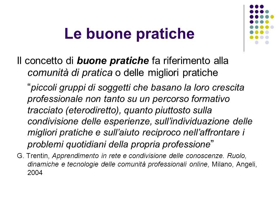 Le buone pratiche Il concetto di buone pratiche fa riferimento alla comunità di pratica o delle migliori pratiche piccoli gruppi di soggetti che basan