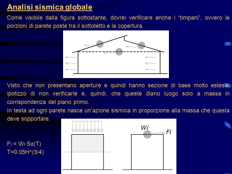 Analisi sismica globale Come visibile dalla figura sottostante, dovrei verificare anche i timpani, ovvero le porzioni di parete poste tra il sottotett