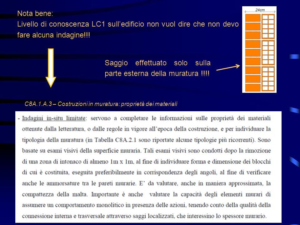 Nota bene: Livello di conoscenza LC1 sulledificio non vuol dire che non devo fare alcuna indagine!!! C8A.1.A.3 – Costruzioni in muratura: proprietà de