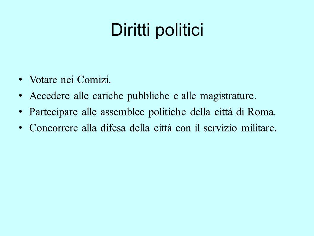 Diritti politici Votare nei Comizi. Accedere alle cariche pubbliche e alle magistrature. Partecipare alle assemblee politiche della città di Roma. Con