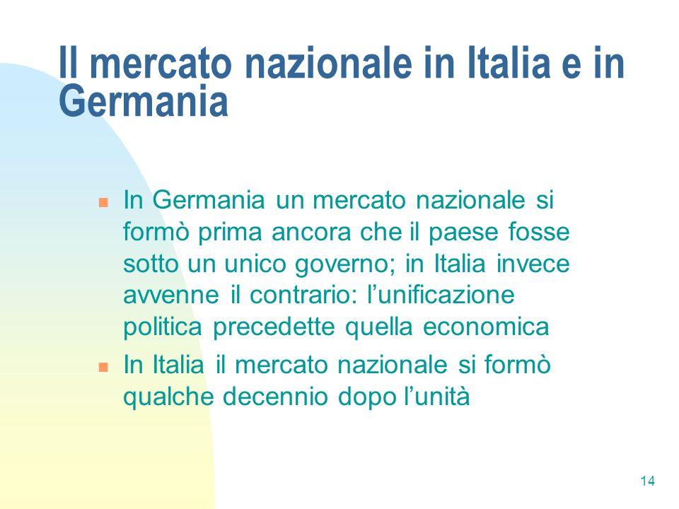 14 Il mercato nazionale in Italia e in Germania In Germania un mercato nazionale si formò prima ancora che il paese fosse sotto un unico governo; in I