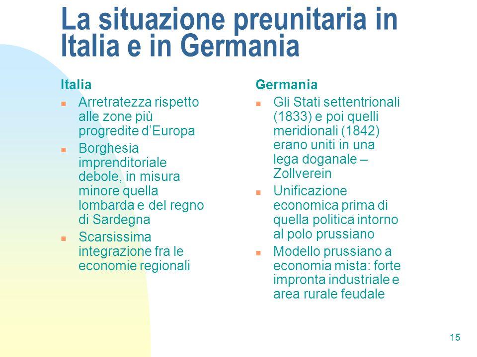 15 La situazione preunitaria in Italia e in Germania Italia Arretratezza rispetto alle zone più progredite dEuropa Borghesia imprenditoriale debole, i